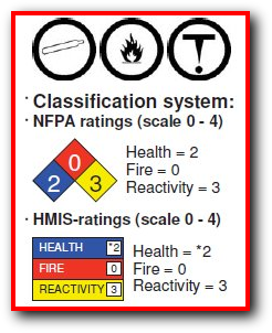 fire rated expanding foam firestop hazardous ratings